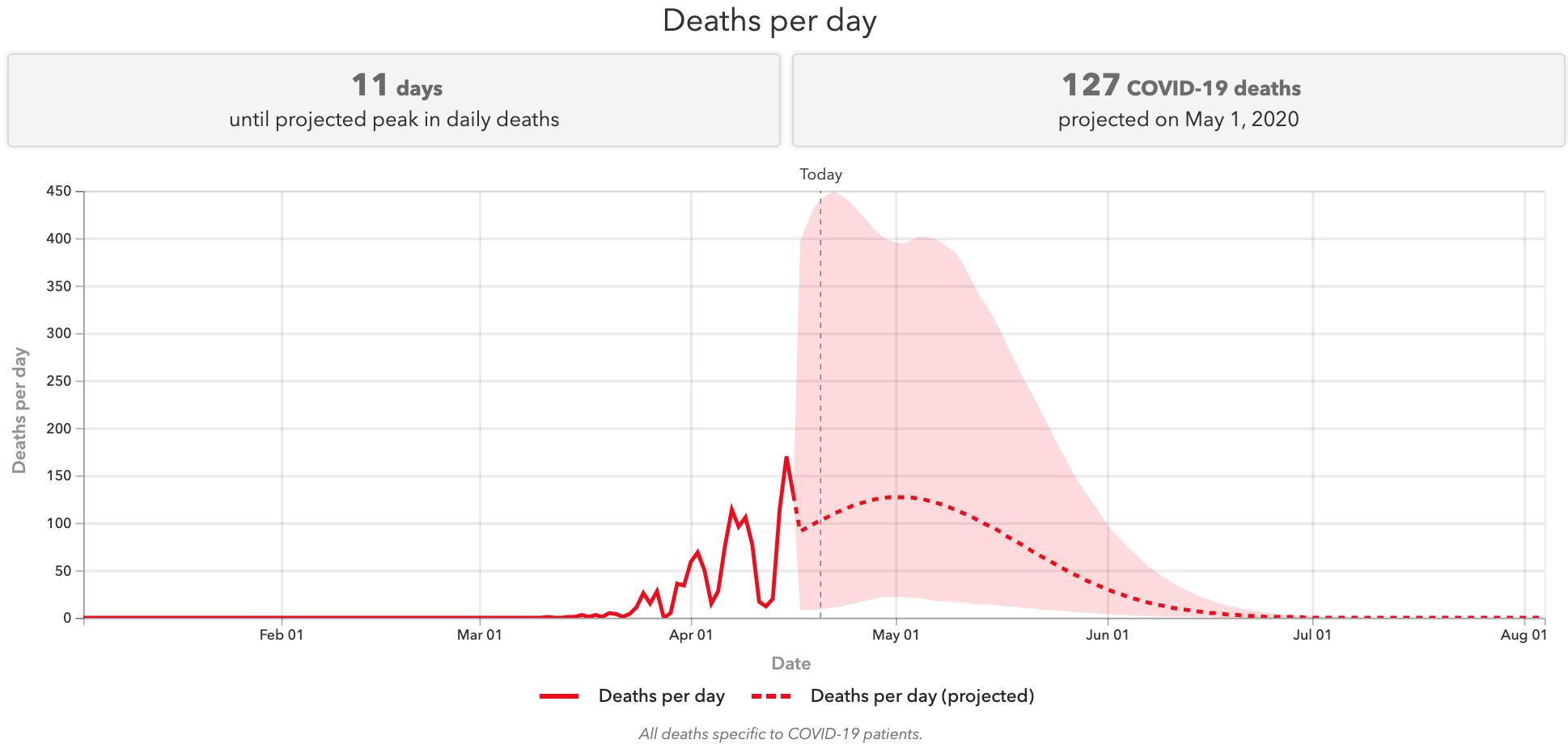 5-modelo-mortalidad-coronavirus-suecia.p