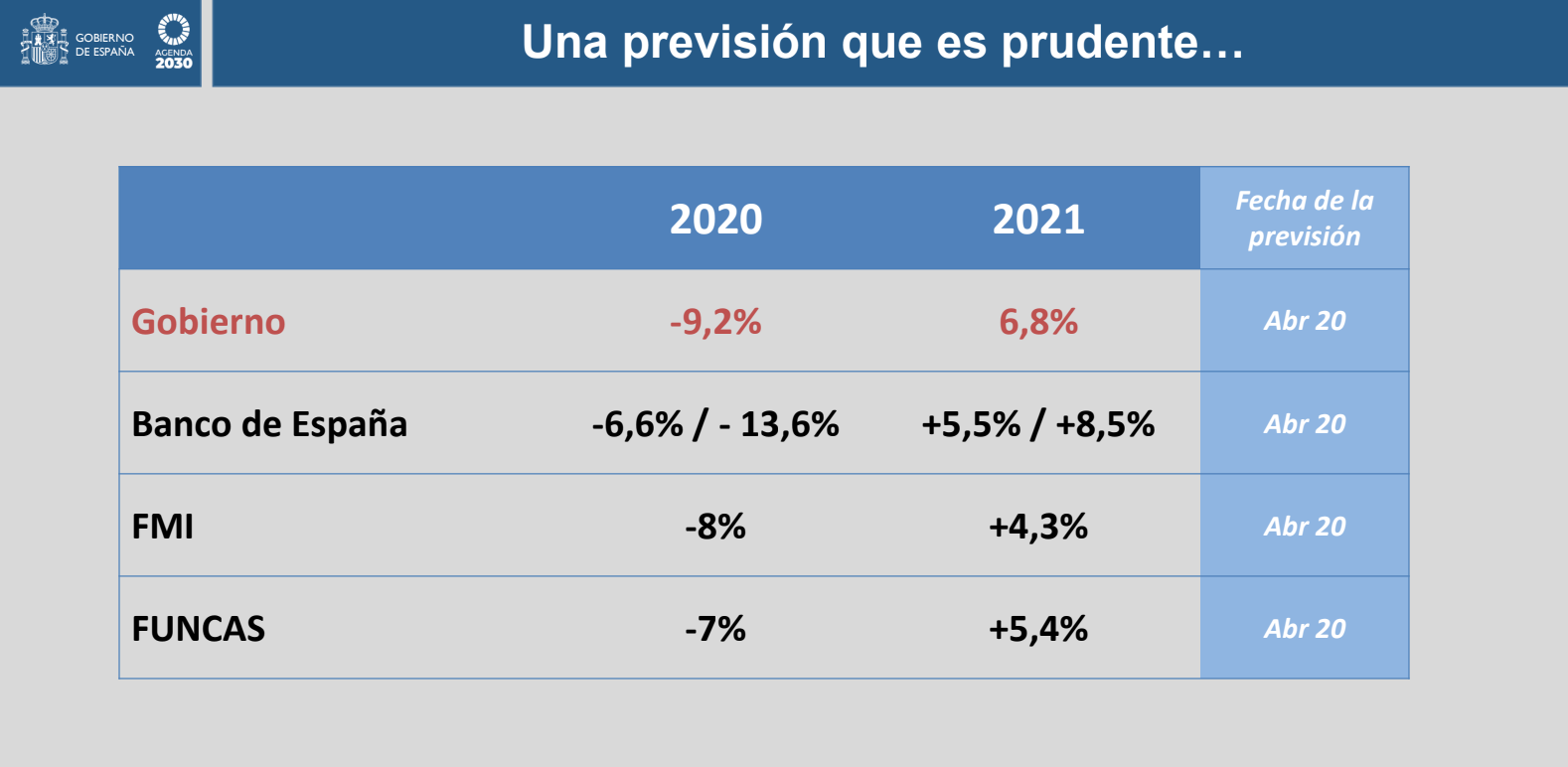 previsiones.png