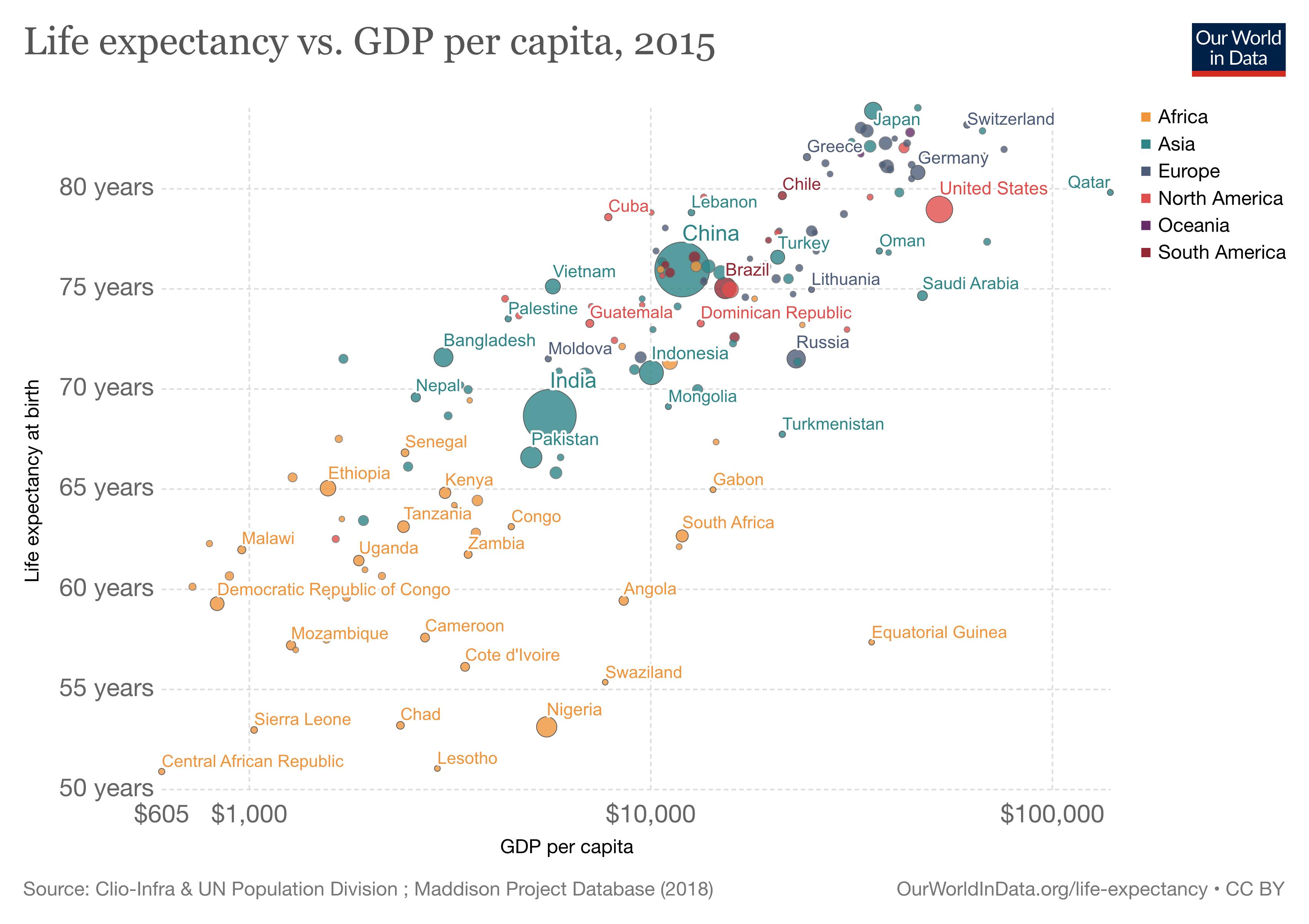 esperanza-de-vida-pib-per-capita.png