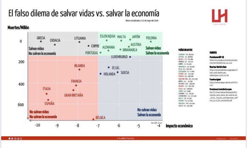 salvar-vidas-salvar-economia-covid-19.jpeg