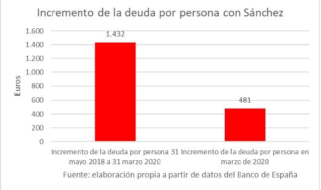deficit-2019-cuatro.jpg