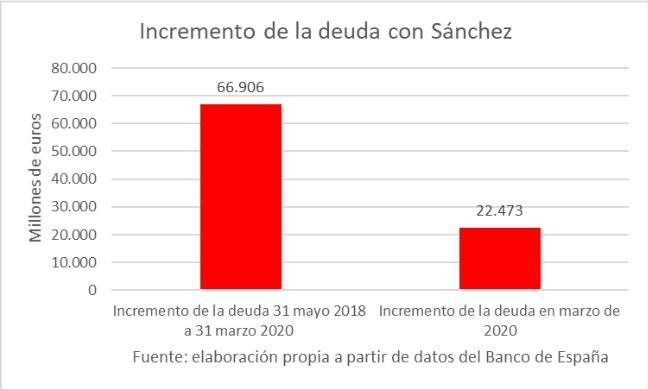 deficit-2019-dos.jpg