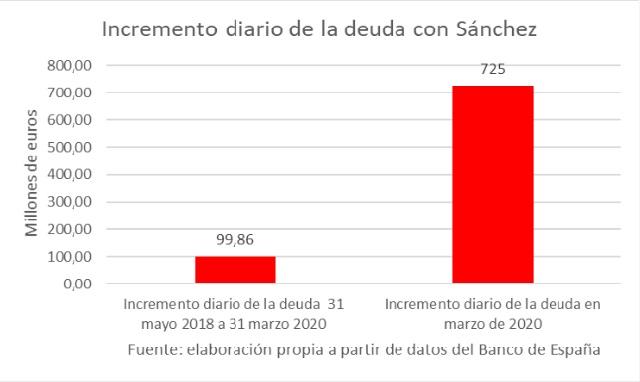 deficit-2019-tres.jpg