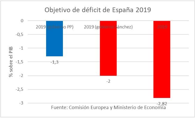deficit-2019-uno.jpg