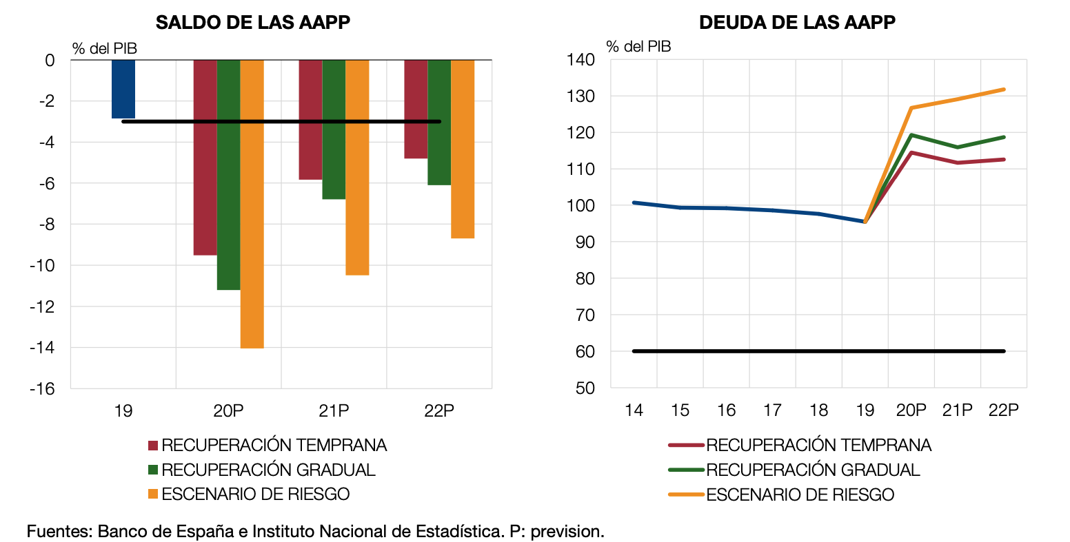 banco-de-espana-deuda-deficit-covid-19.png