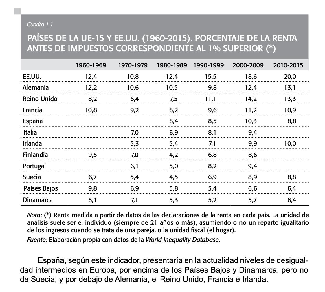 desigualdad-espana-mitos-realidades-1.png