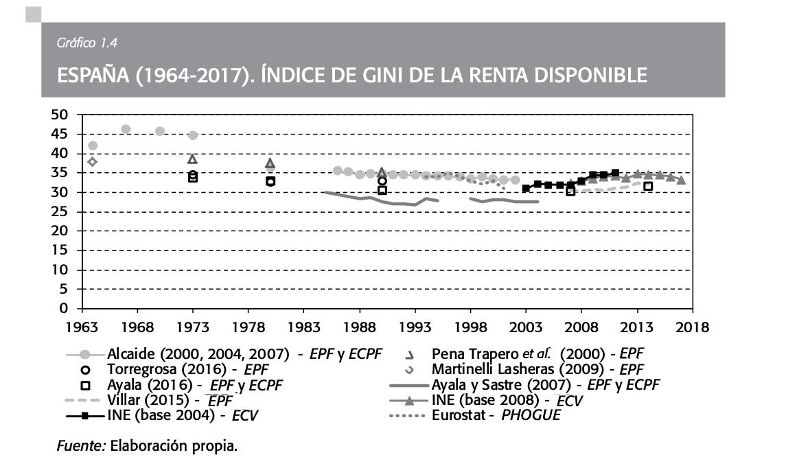 desigualdad-espana-mitos-realidades-2.png