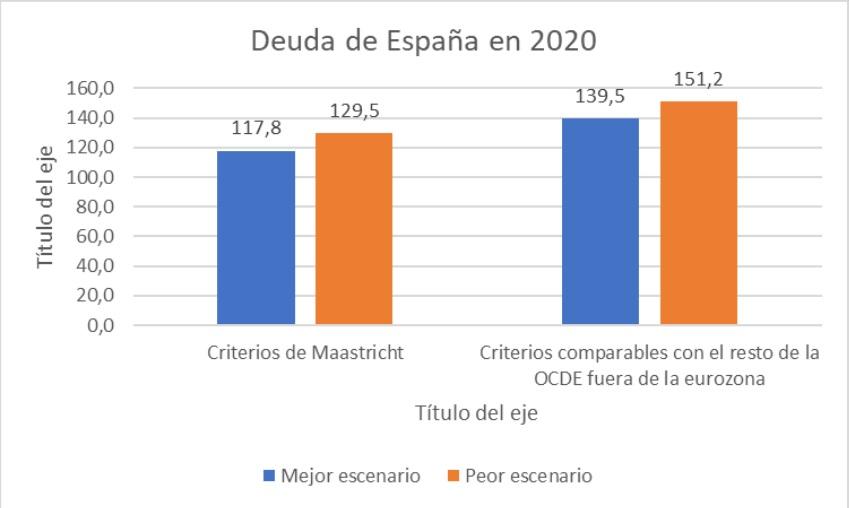 deuda-2020-trece.jpg