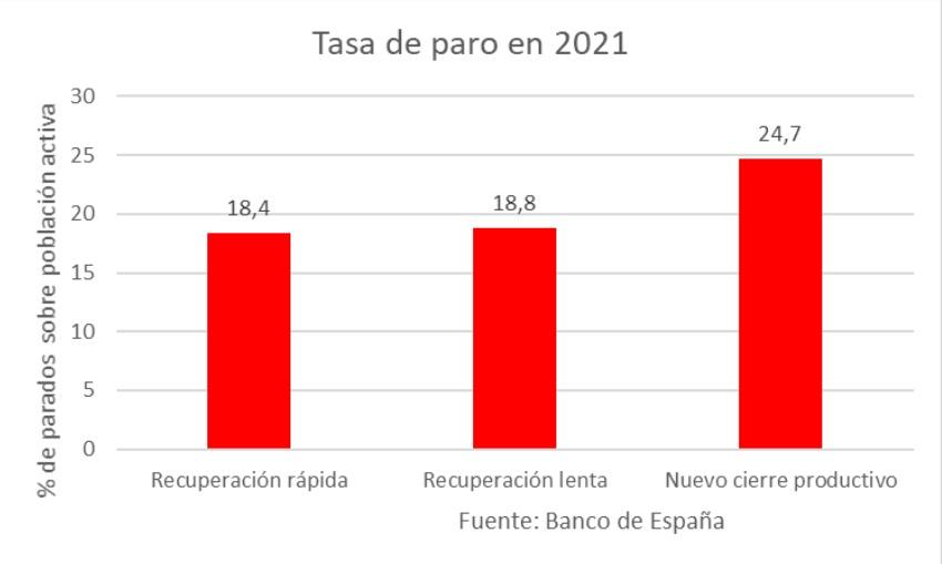 paro-2021-cuatro.jpg