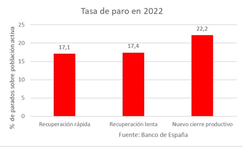 paro-2022-cinco.jpg