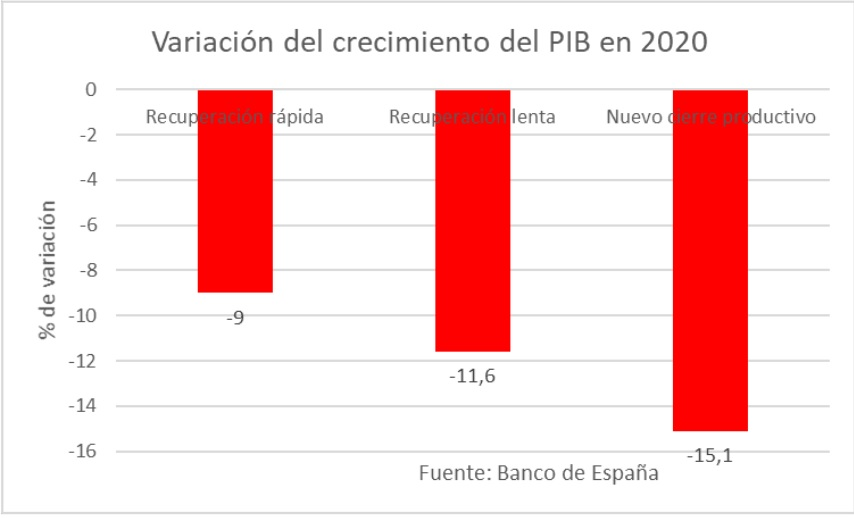 pib-2020-uno.jpg