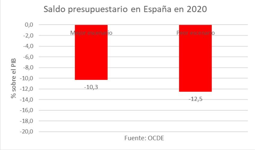 presupuesto-2020-doce.jpg