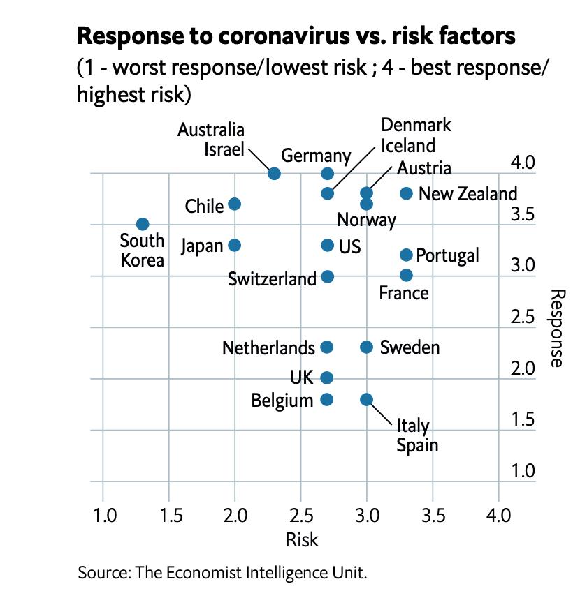 2-indice-coronavirus-economist-the-espana.png