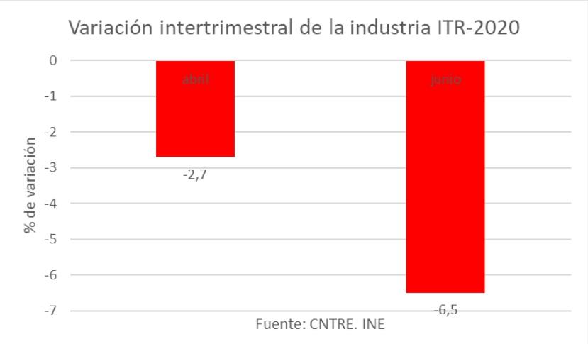 industria-variacion-tres.jpg