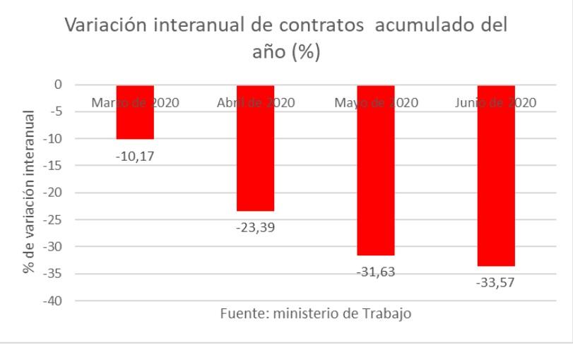 contratos-anual-tres.jpg