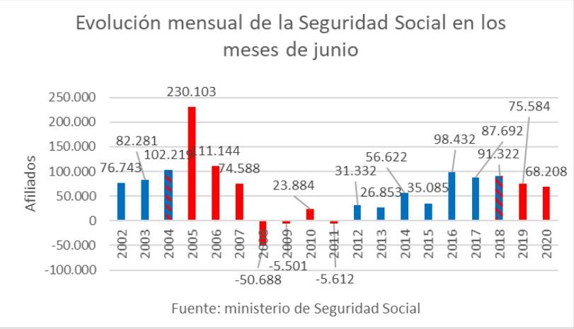 seguridad-social-cuatro.jpg