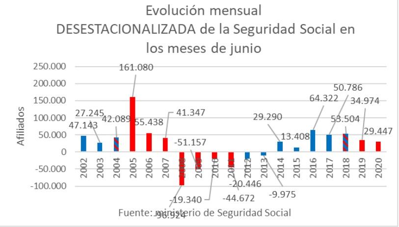 seguridad-social-mensual-cinco.jpg