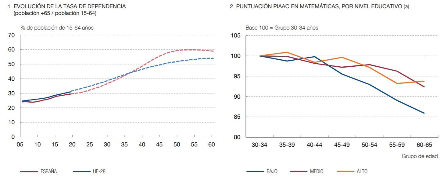 bde-informe-2019-graf-6-envejecimiento.jpg