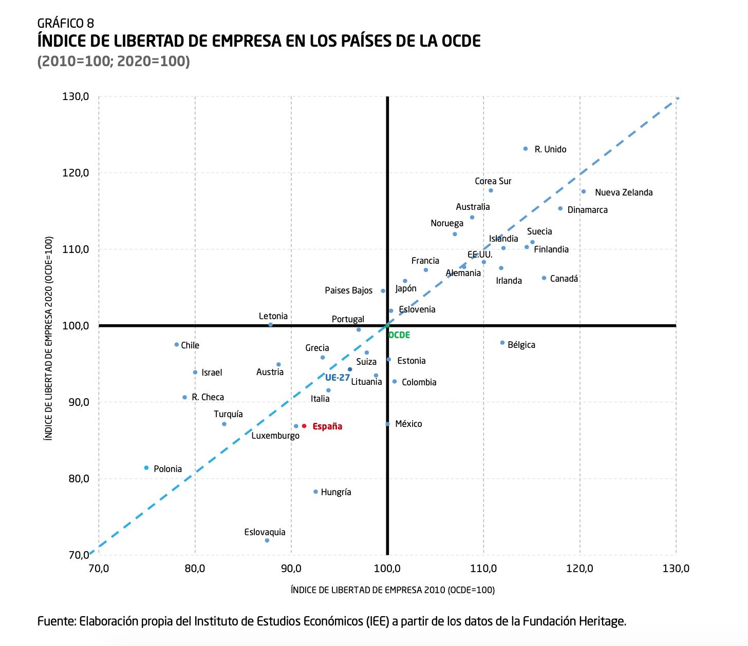 2-libertad-empresa-indice-libertad-economica.png