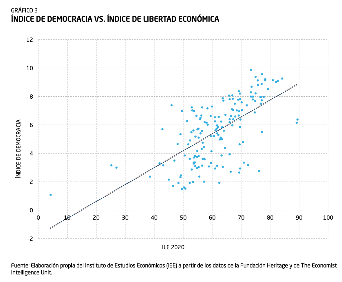2-indice-de-democracia-indice-de-libertad-economica-diego-sanchez-de-la-cruz.png