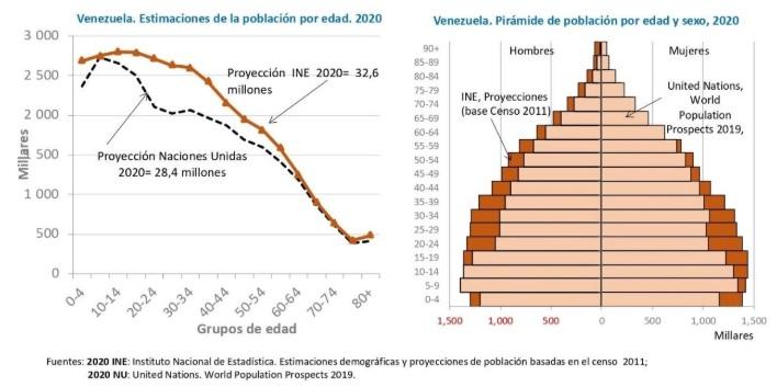 venezuela-normalidad-uno.jpg
