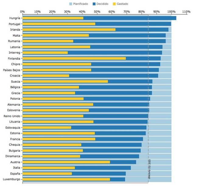 fondos-estructurales-europeos.jpg