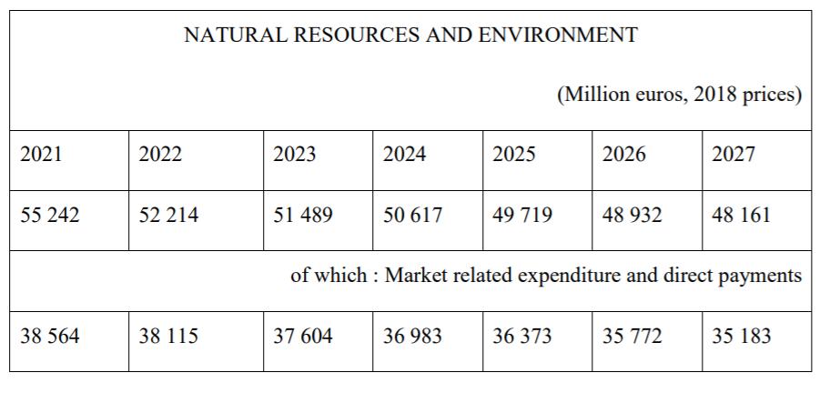 fondos-sostenibles.png