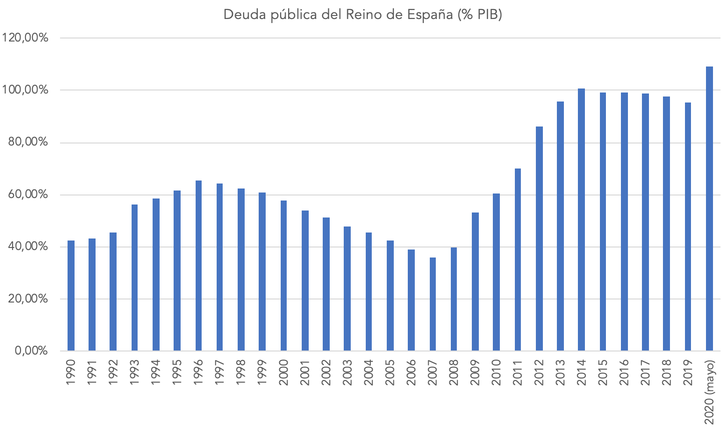 deuda-publica-espana.png