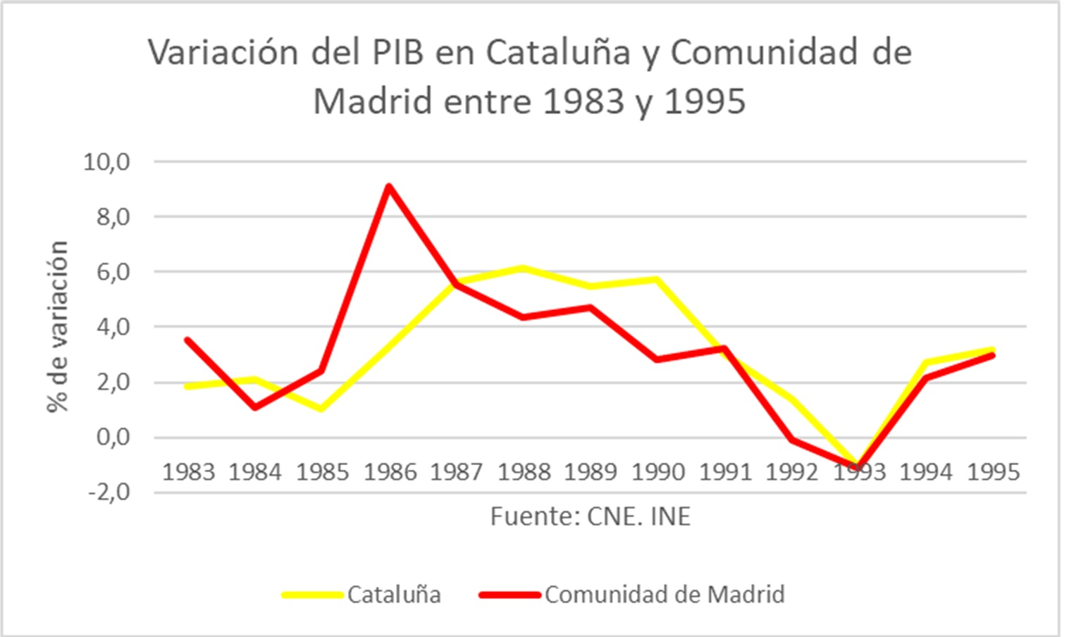 madrid-cataluna-rotellar-2.jpg