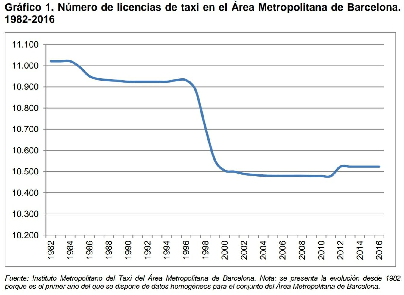 monopolio-taxi-1.jpg