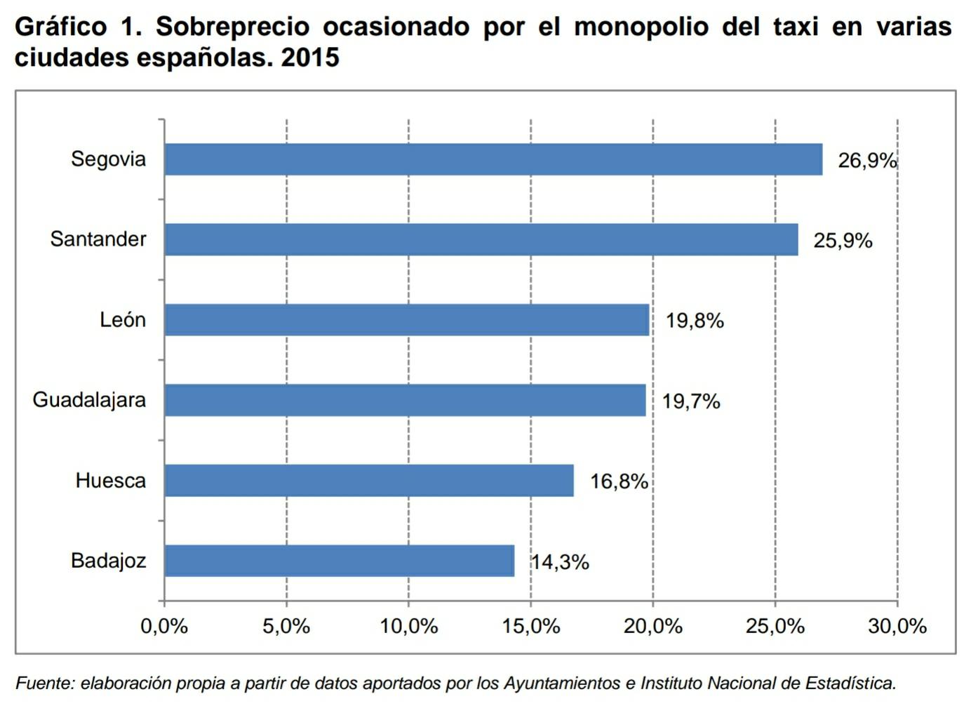 monopolio-taxi-3.jpg