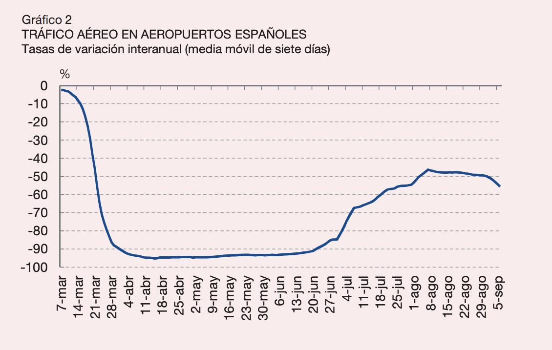 1-trafico-aereo-espana-coronavirus-covid-19.png