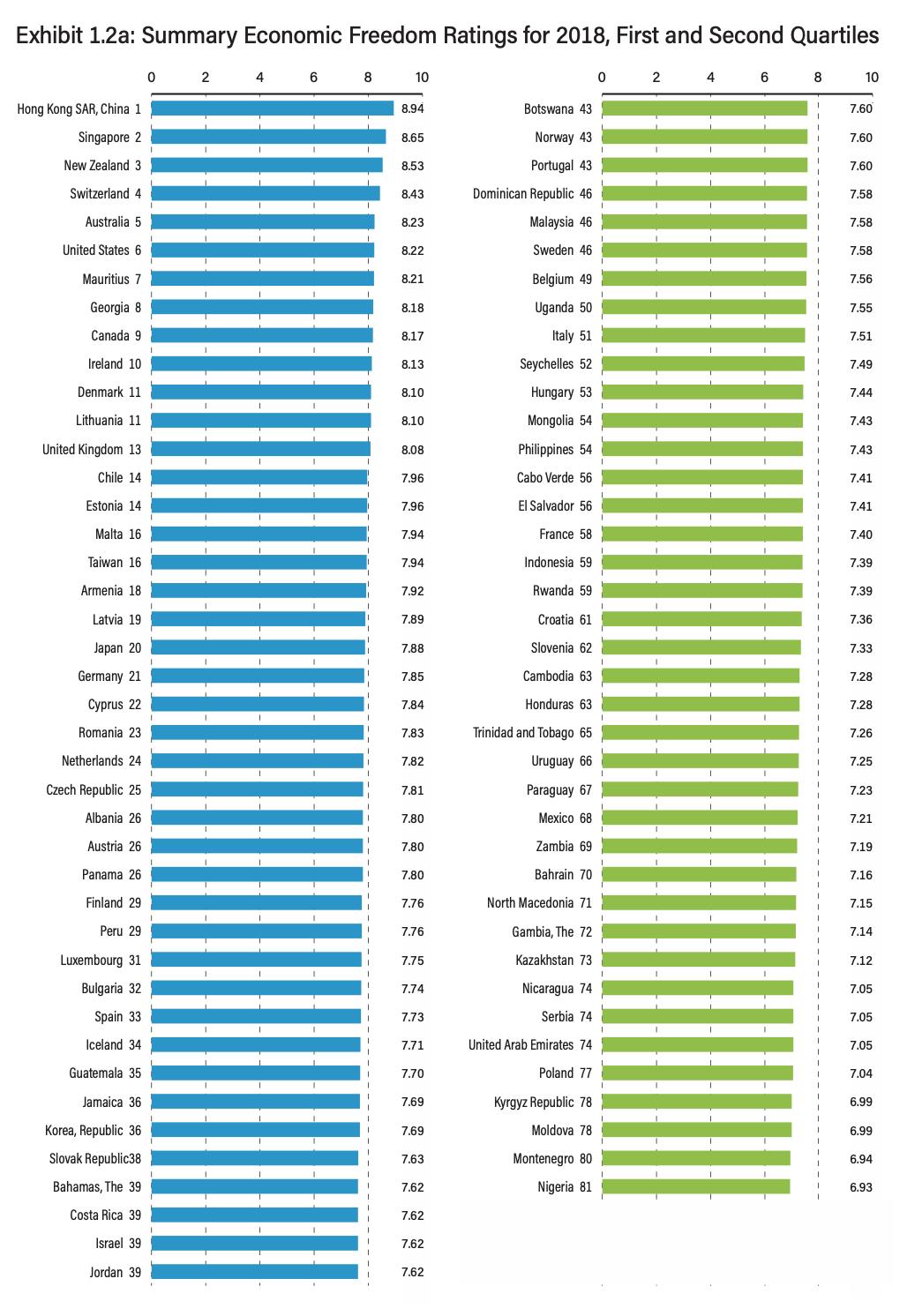 indice-fraser-libertad-economica-2020-datos-2018-1.png
