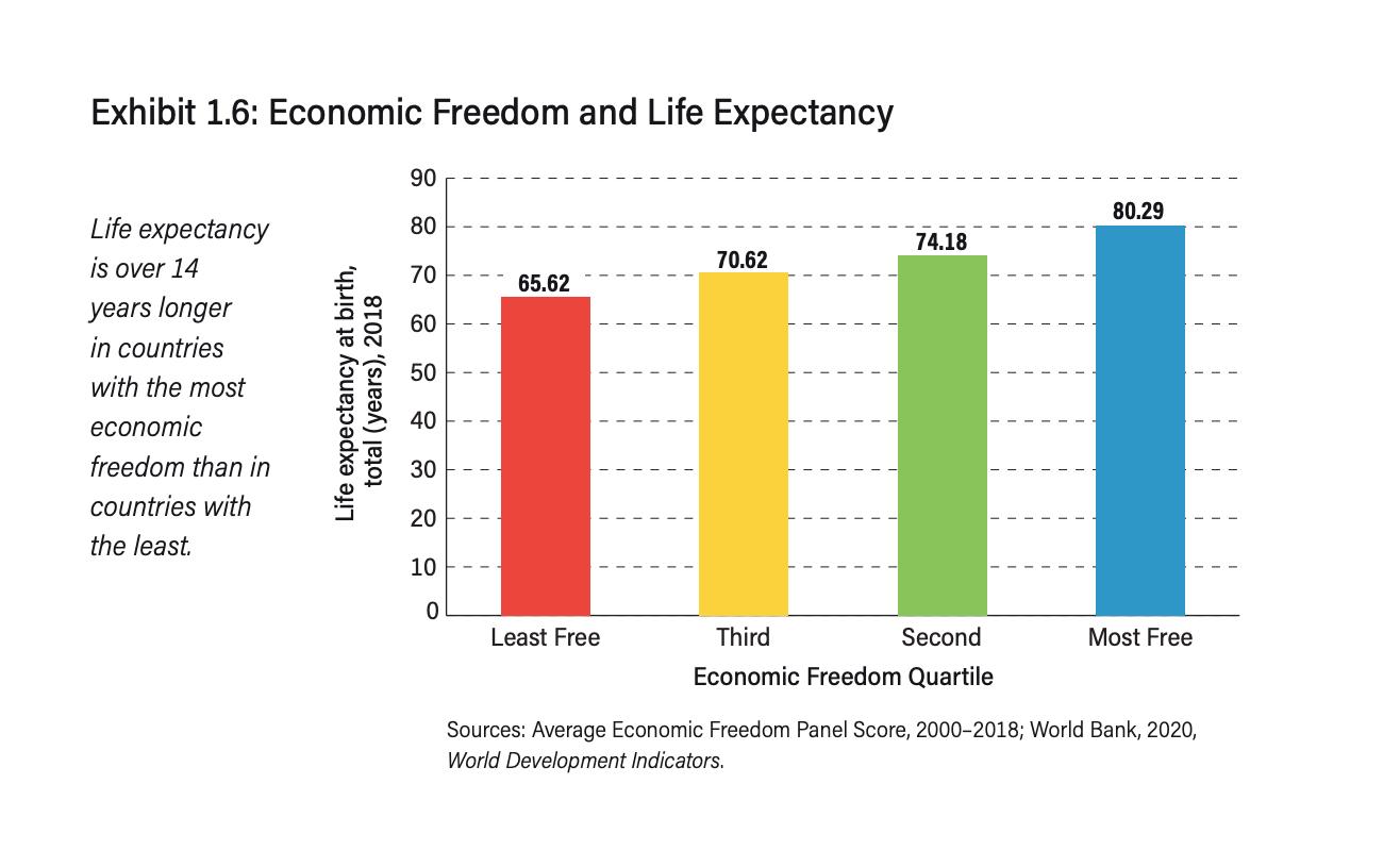 indice-libertad-economica-fraser-instituto-3.png