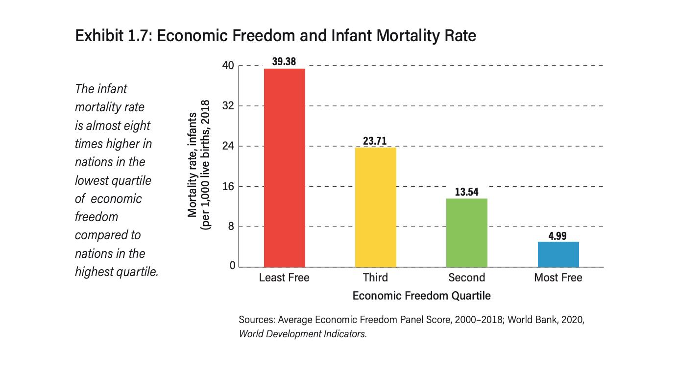 indice-libertad-economica-fraser-instituto-4.png