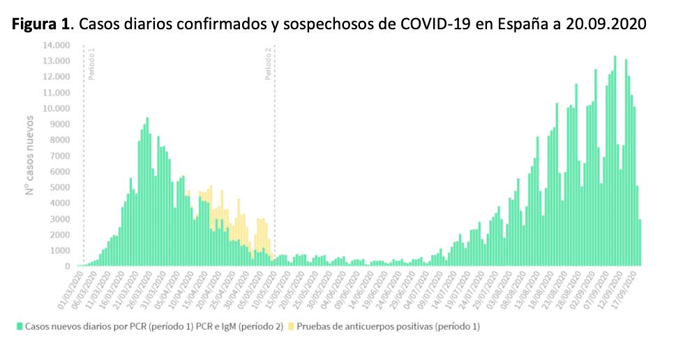 1-curva-oficial-contagios-covid-19.png