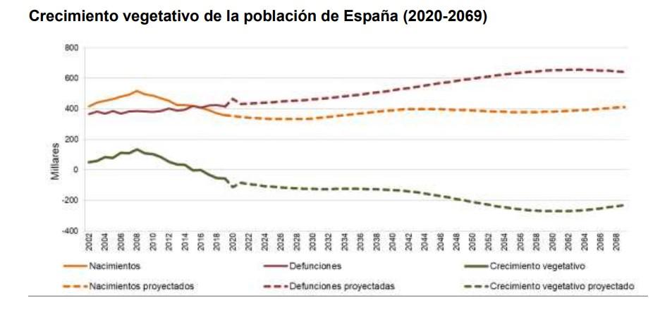 ine-poblacion-2070-crec-vegetativo-2.jpg