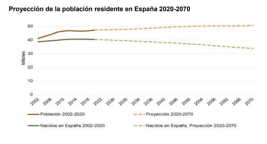ine-poblacion-2070-poblacion-1.jpg