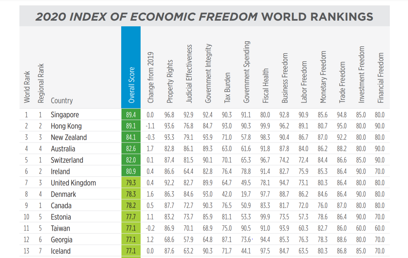 libertad-economica.png
