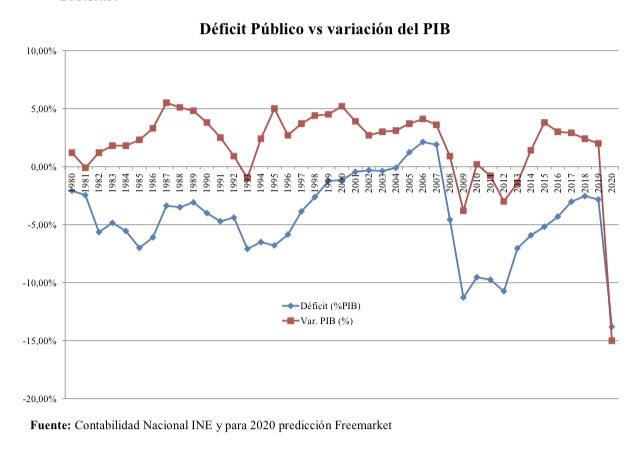 4-deficit-publico-espana-2020.jpeg