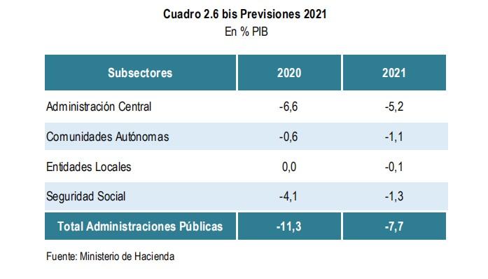 plan-presupuestario-cuadro-2.jpg