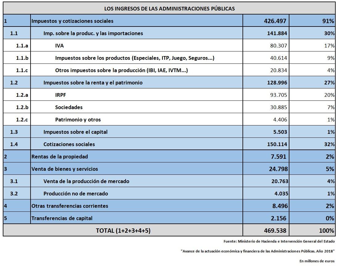 pge-2021-impuestos-cuadro-general.jpg