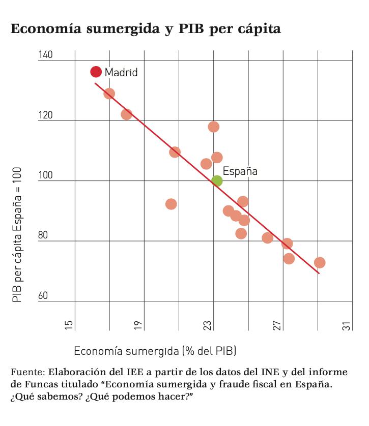4-informe-ceim-iee-impuestos-madrid.png