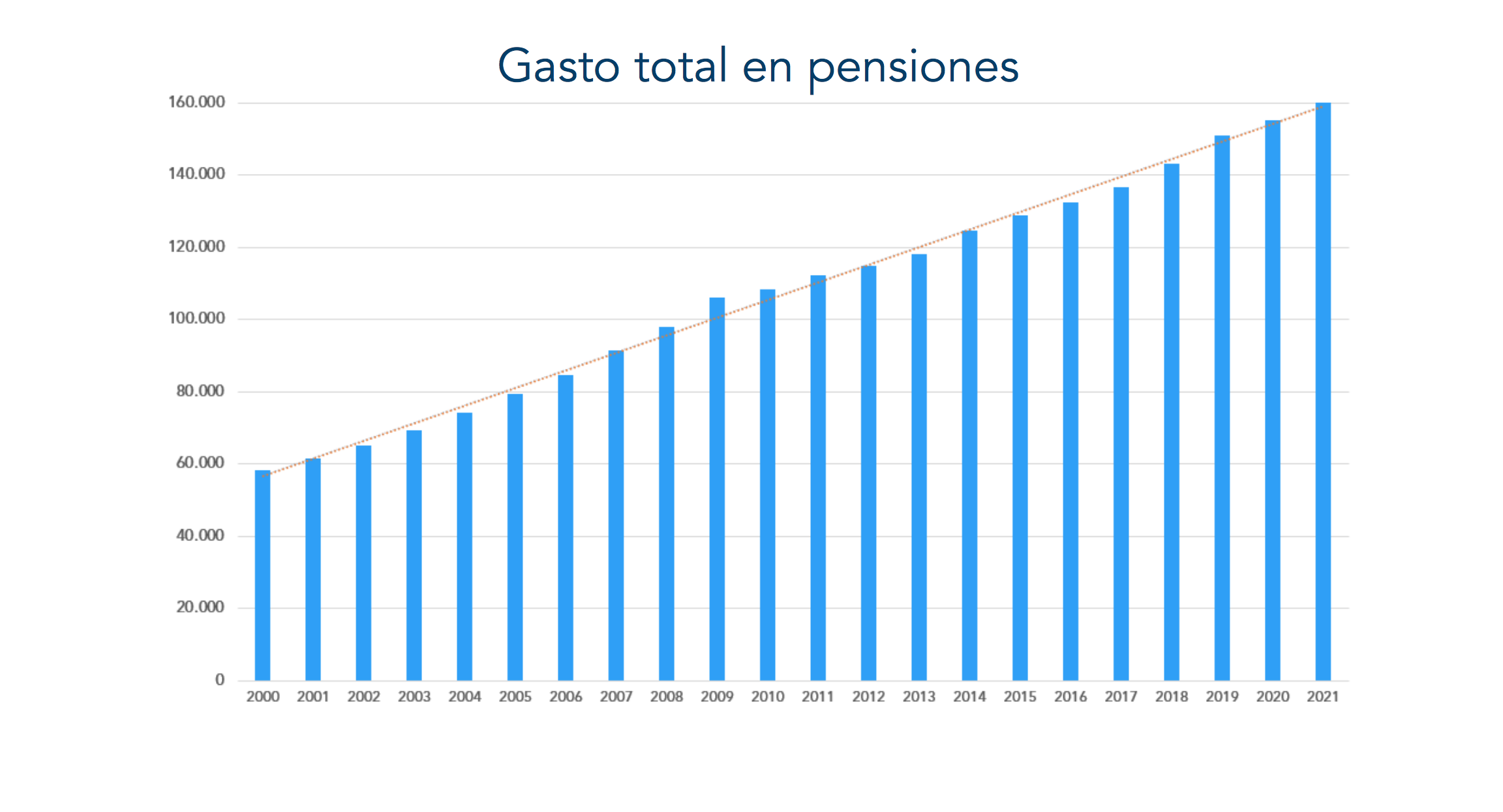 pensiones1.png