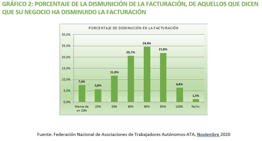 disminucion-facturacion-ata.png
