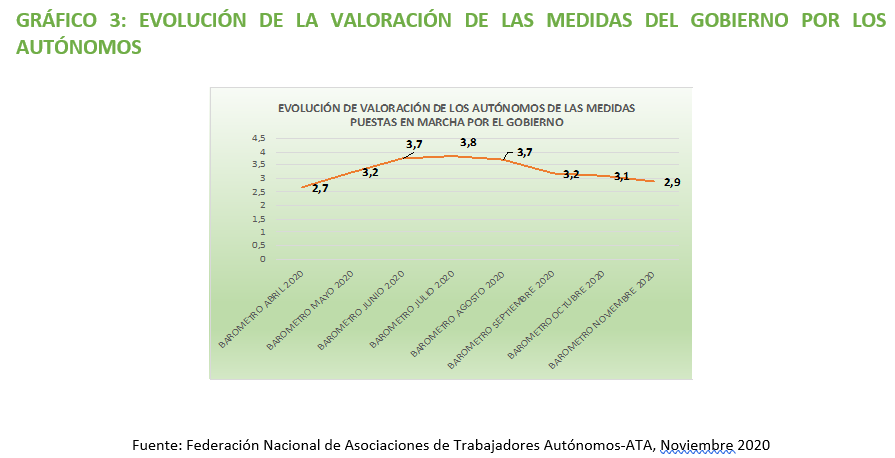 valoracion-medidas-ata.png