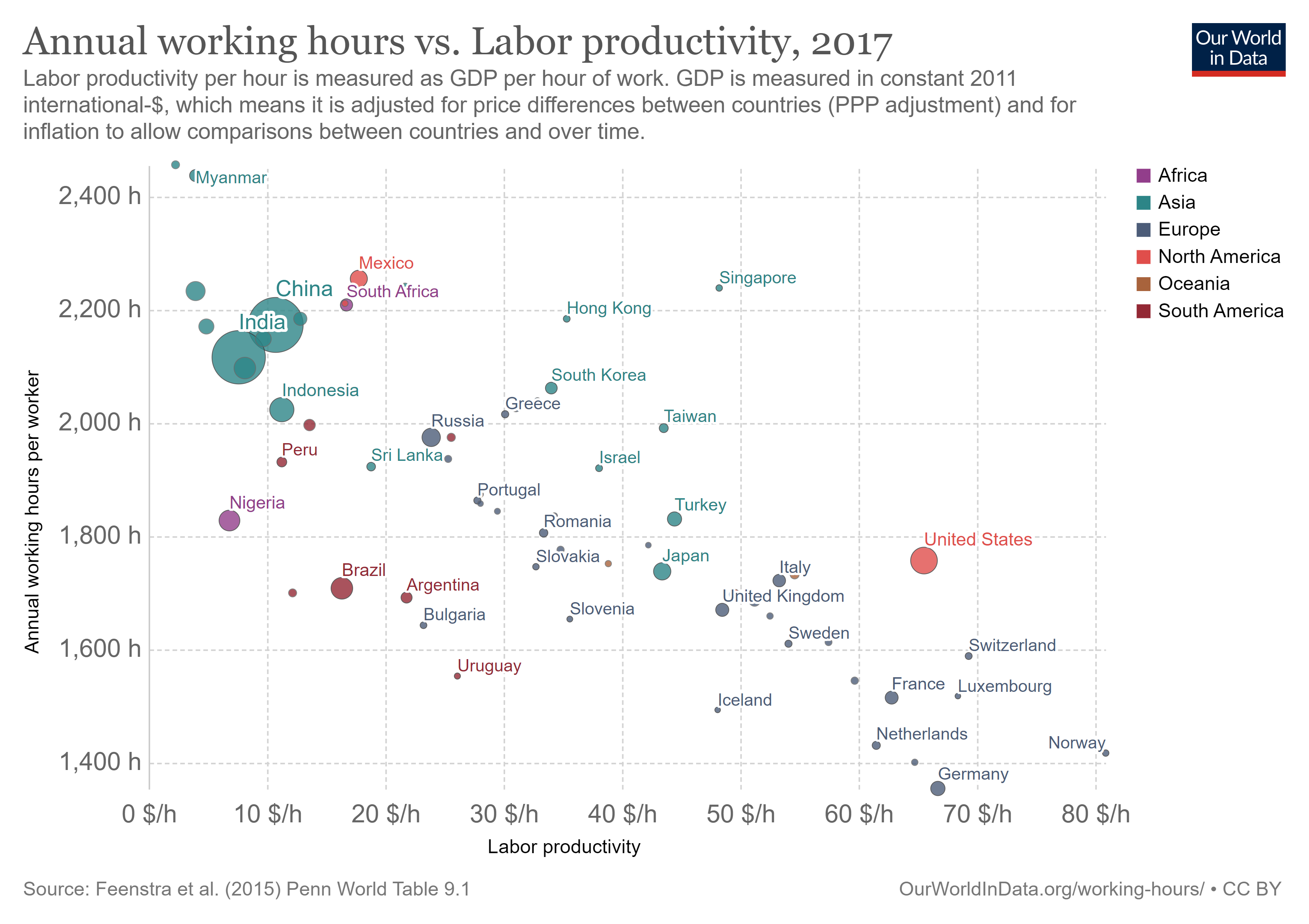 productivity-vs-annual-hours-worked.png