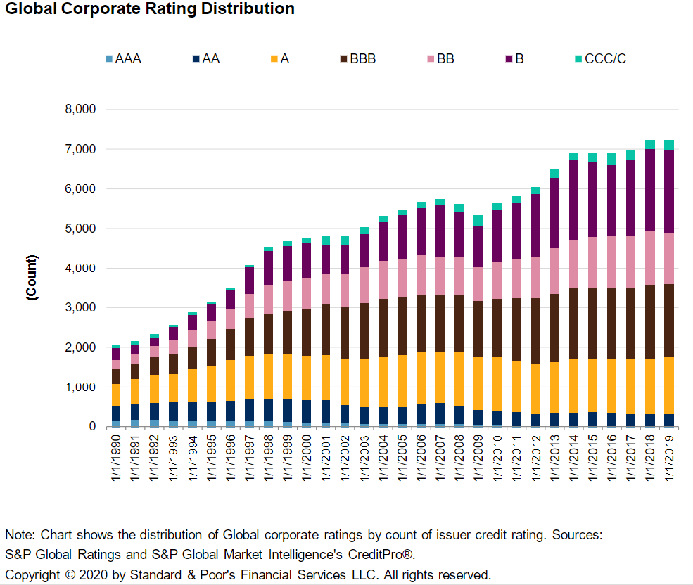 global-bonds-rating.png