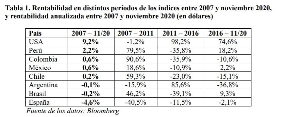 ibex-35-2006-2020-tabla-ocho-dolares.jpg