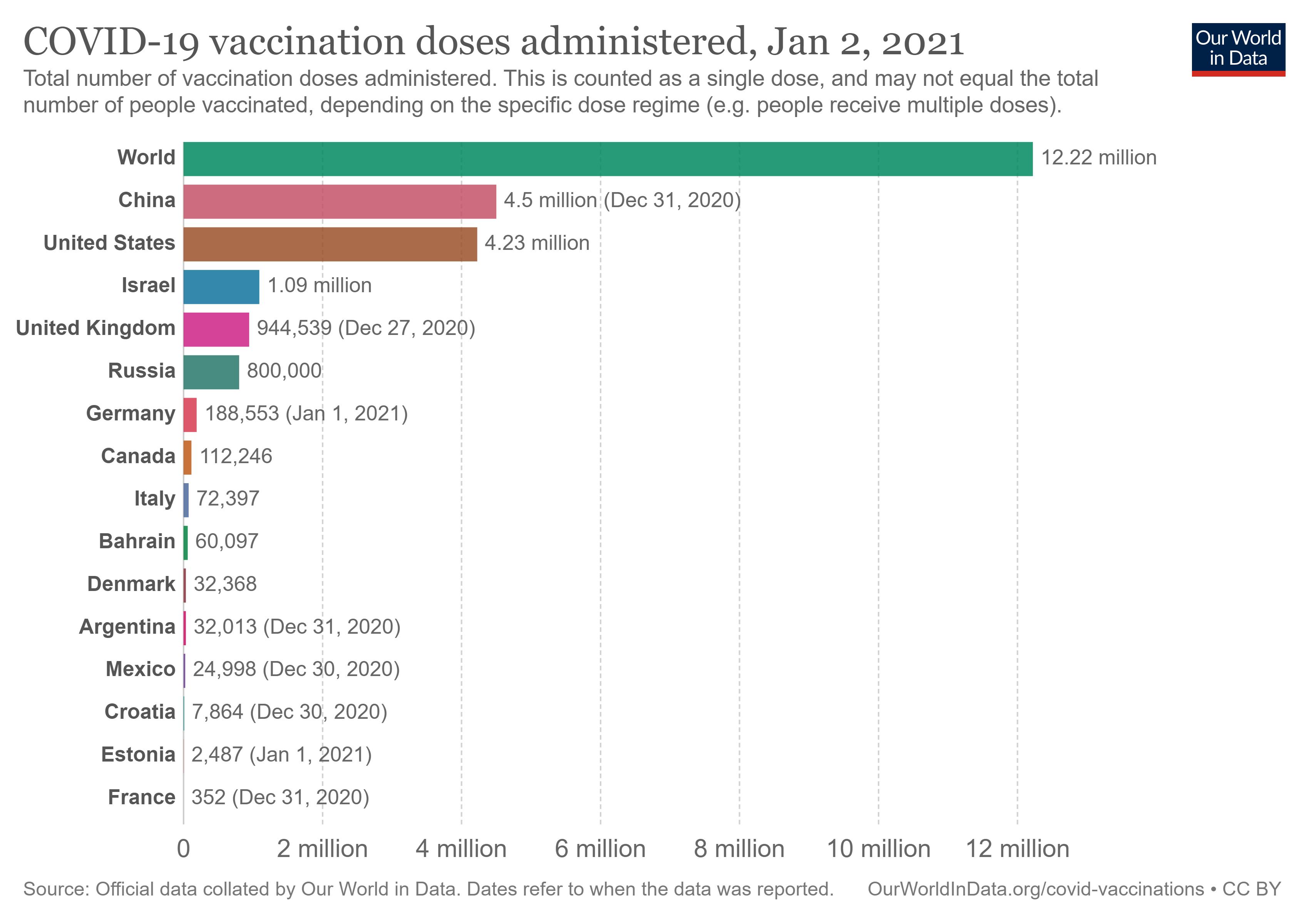 cumulative-covid-vaccinations1.png